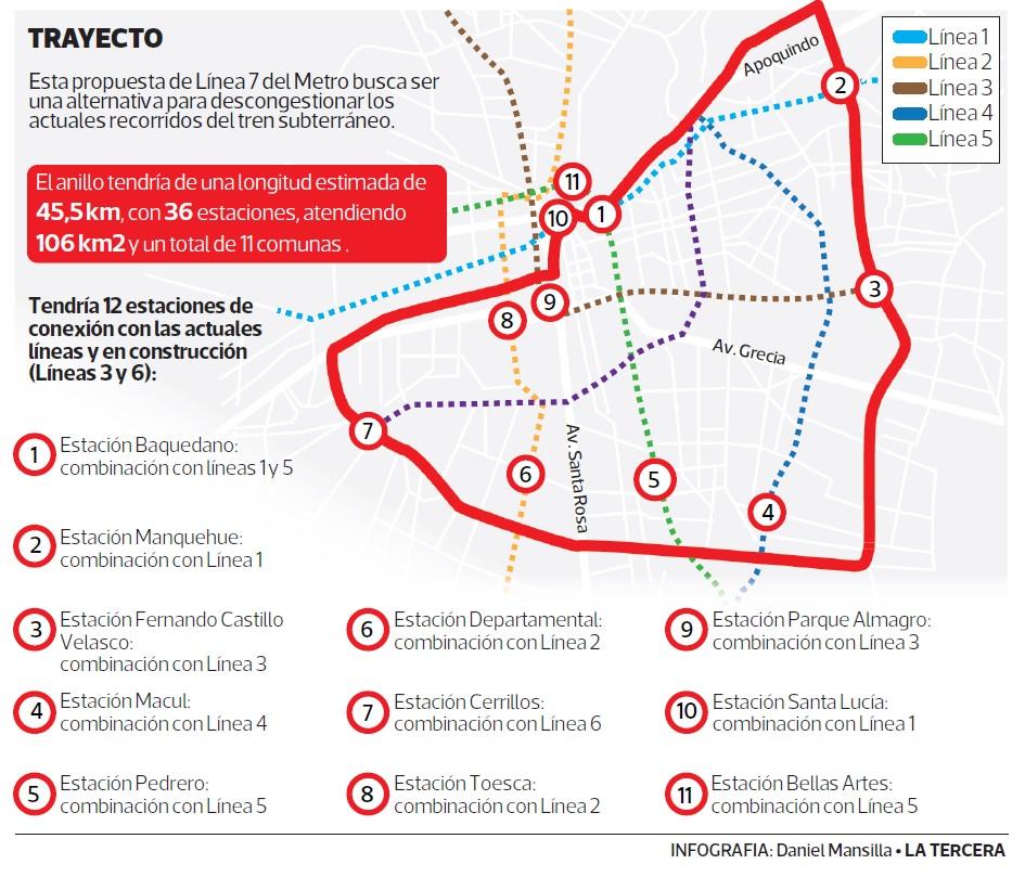 Como Seria La Ruta De Una Nueva Linea Circular Del Metro En Santiago La Tercera